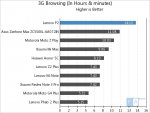 Lenovo-P2-3G-Browsing.jpg